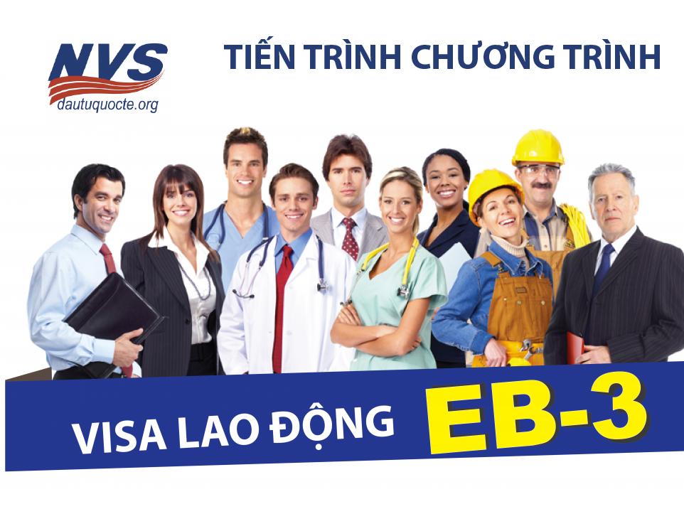 VISA định cư EB3