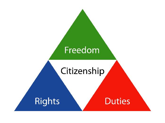 Canada được xếp hạng cao về quyền công dân