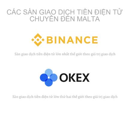 Sàn giao dịch tiền ảo ở Malta
